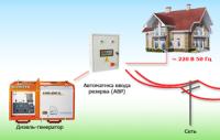 дизель-генераторная установка для дома