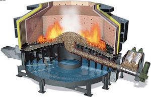 Мини–ТЭЦ на биотопливе