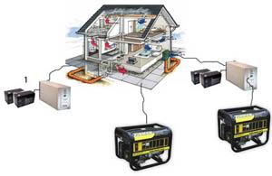 схема подключения генератора для дом