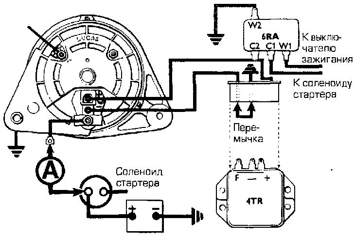Появление последнего типа возбуждения генератора переменного тока